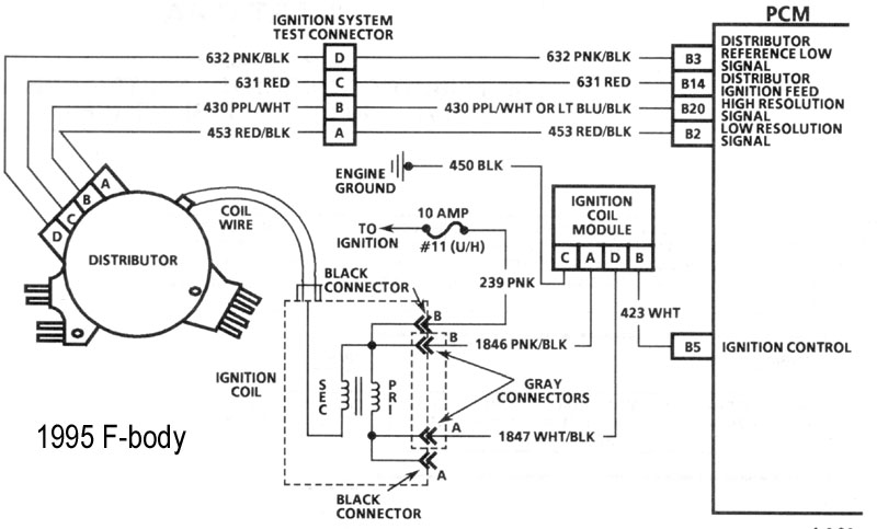 94 Chevy Caprice Lt1 Engine Diagram on porsche pcm wiring diagram