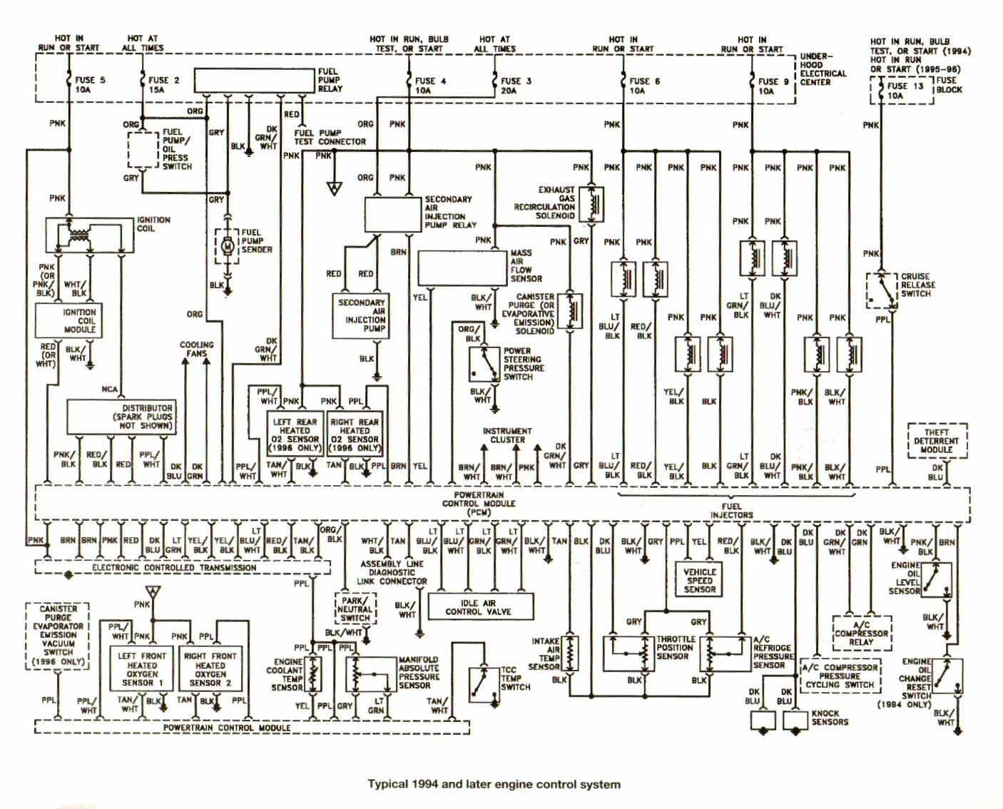 lt1 wiring diagram 95 lt1 wiring diagram
