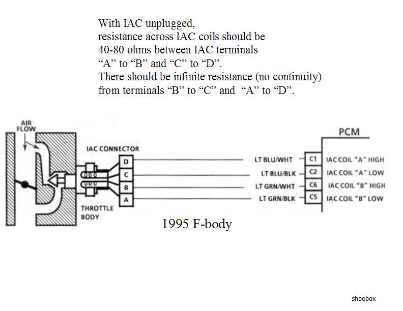 c4 corvette starter wiring diagram